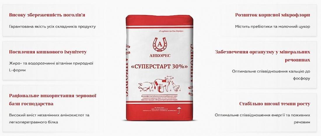 Як годувати поросят після відлучення кормовими добавками ТОВ «Анкорес-Україна»
